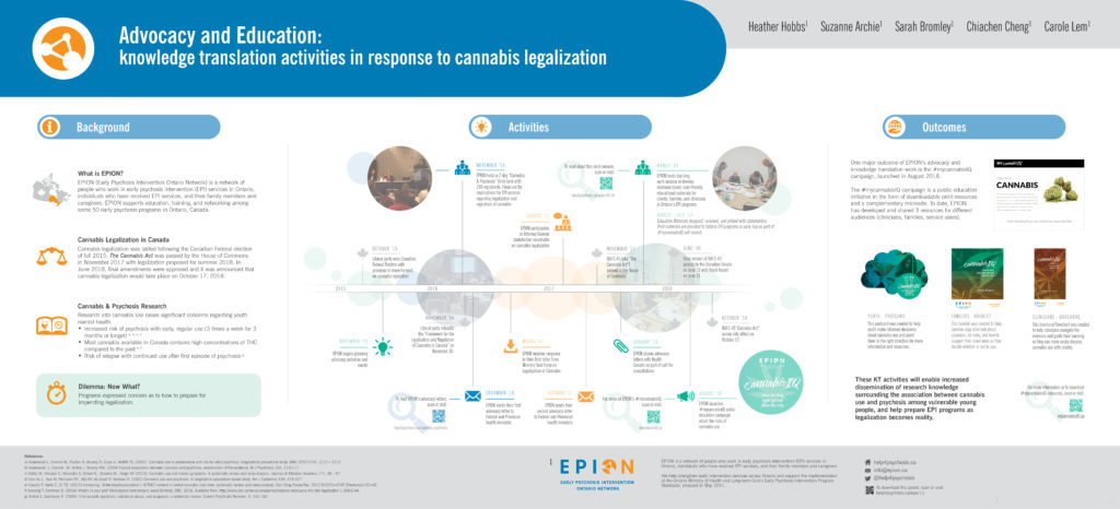 """Hobbs H; Archie S; Bromley S; Cheng C; Lem C. (October 2018) """"Advocacy and Education: knowledge translation activities in response to cannabis legalization."""" (IEPA 11)"""